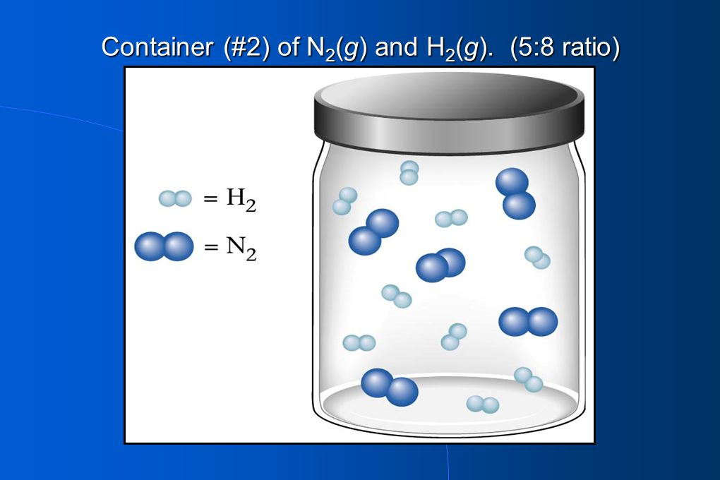 Container (#2) of N 2 (g) and H 2 (g). (5:8 ratio)