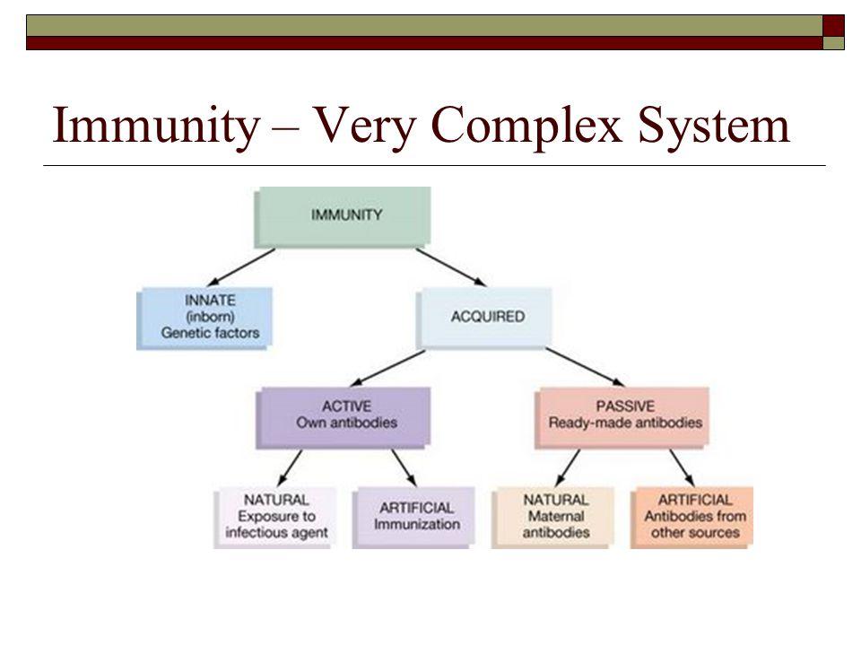 Immunity – Very Complex System