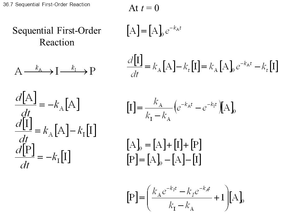 36.7 Sequential First-Order Reaction At t = 0 Sequential First-Order Reaction