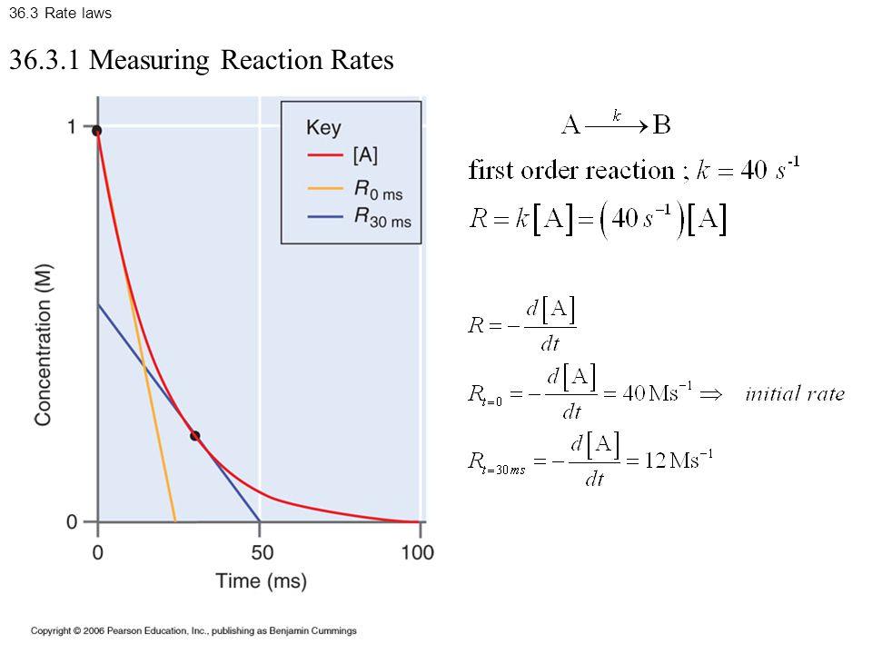 36.3.1 Measuring Reaction Rates