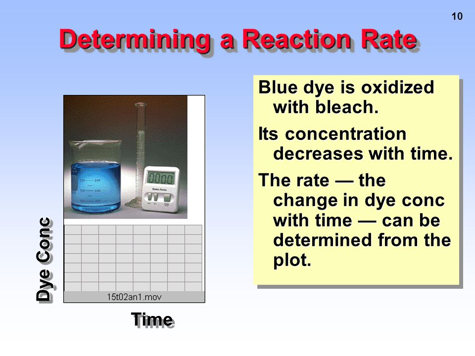 10 Determining a Reaction Rate Blue dye is oxidized with bleach.
