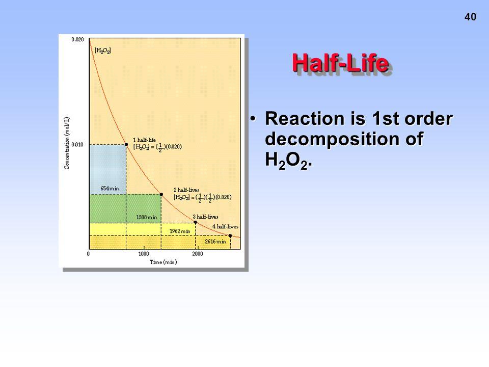 41 Half-LifeHalf-Life Reaction after 654 min, 1 half-life.Reaction after 654 min, 1 half-life.