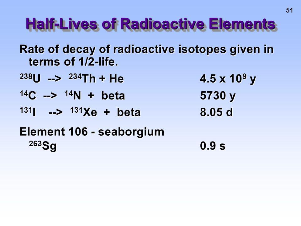 52 Darleane Hoffman of UC-Berkeley studies the newest elements.