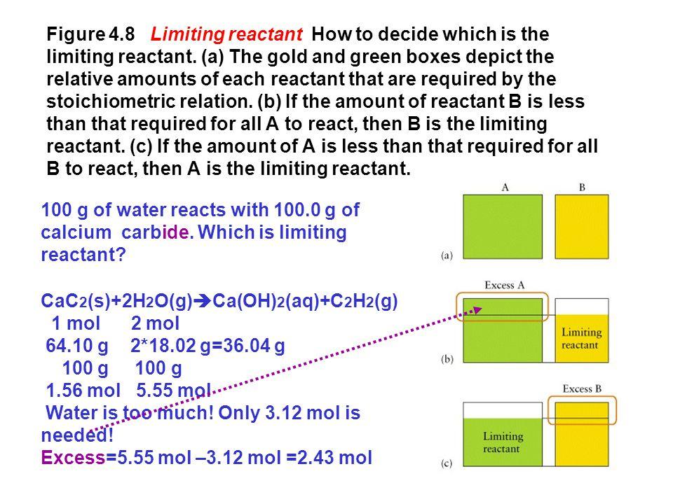 2C 8 H 18 (l)+25O 2 (g)  16CO 2 (g)+18H 2 O(l) 1.0 L(702g) ? g 2*114.2 g 16*44.2 g ?=2160 g (theoretical yield) When oxygen is limited, following rea