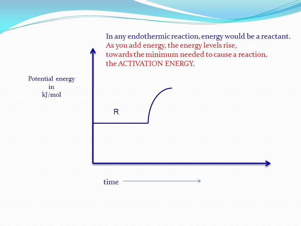 In any endothermic reaction, energy would be a reactant.