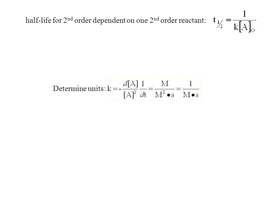 half-life for 2 nd order dependent on one 2 nd order reactant: Determine units: