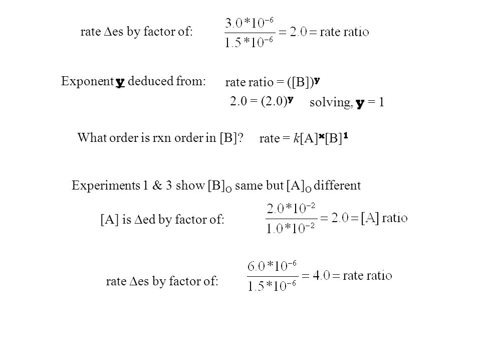 rate  es by factor of: What order is rxn order in [B].