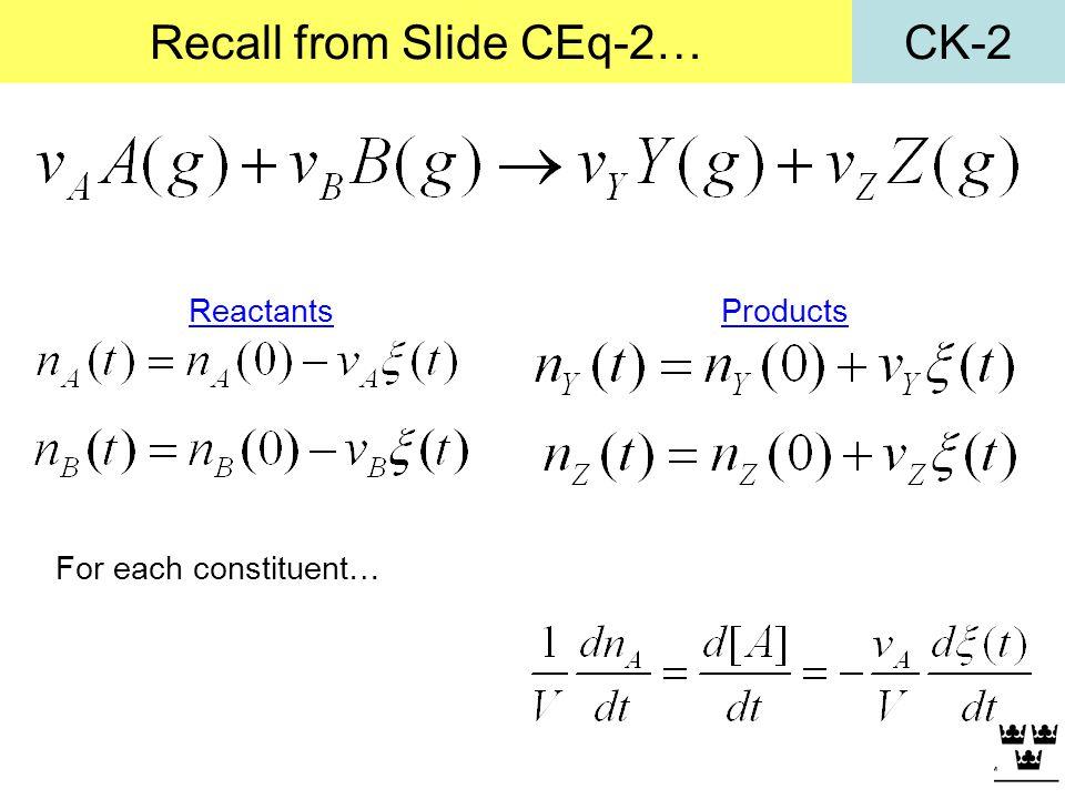 CK-23 Chapter 29: Reaction Mechanisms