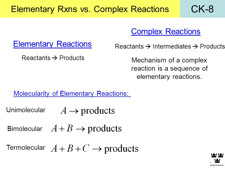 CK-8 Elementary Rxns vs.