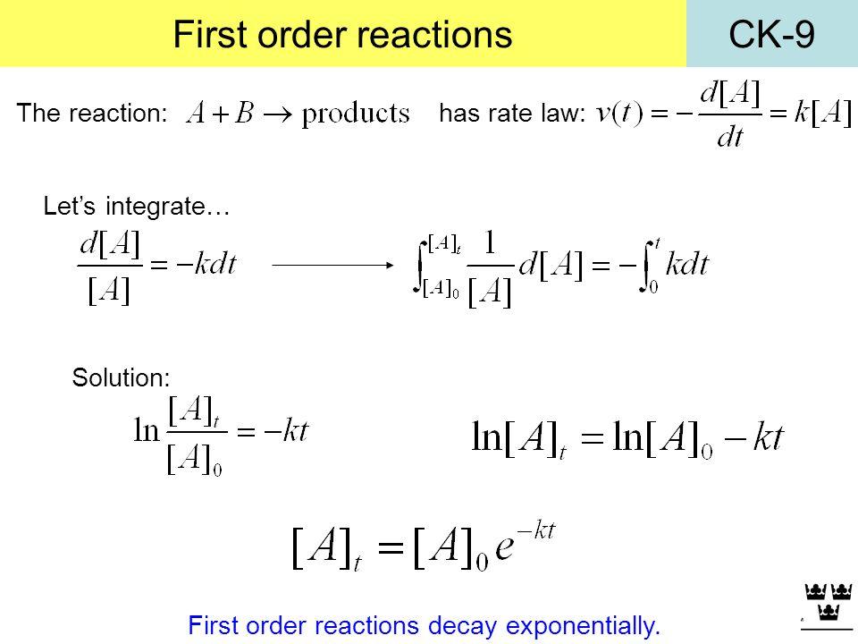 CK-20 Relating E a to thermodynamics.