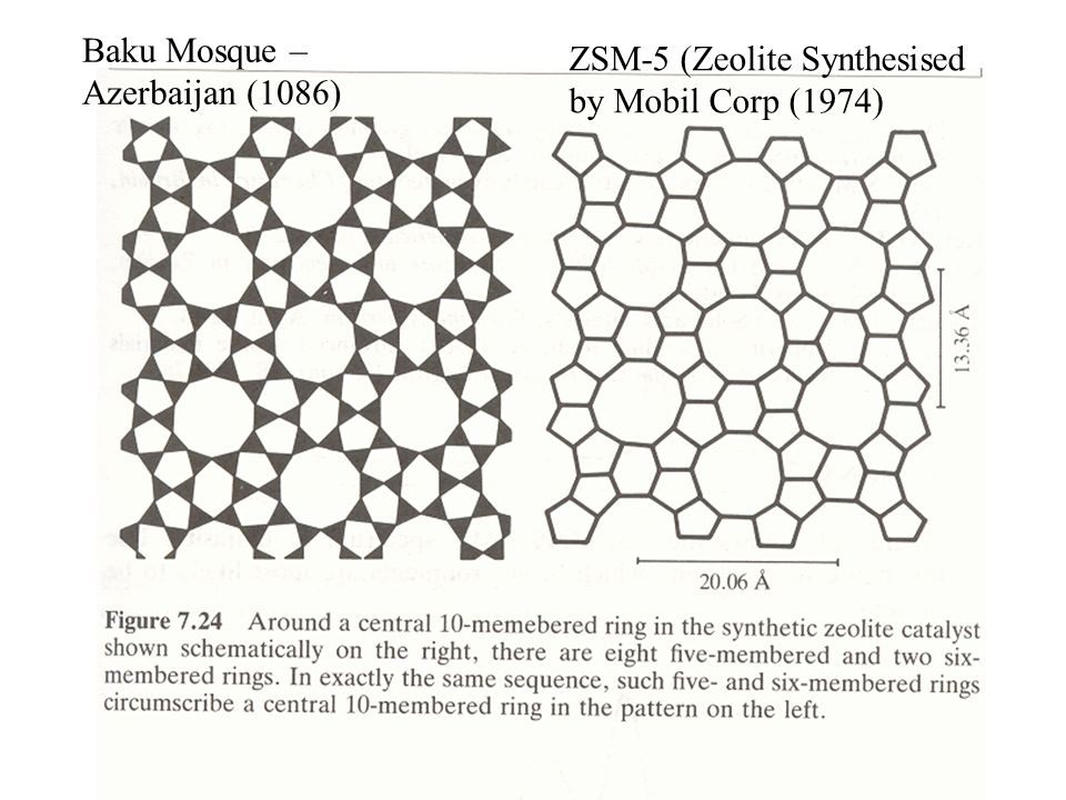ZSM-5 (Zeolite Synthesised by Mobil Corp (1974) Baku Mosque – Azerbaijan (1086)