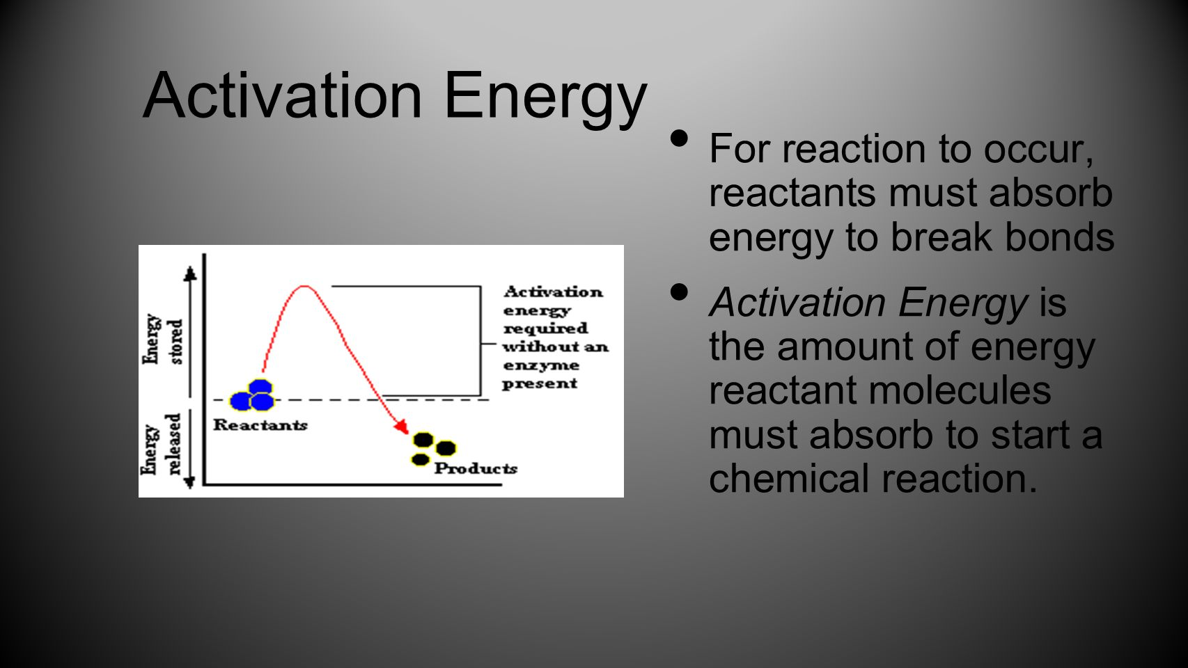 Activation Energy For reaction to occur, reactants must absorb energy to break bonds Activation Energy is the amount of energy reactant molecules must absorb to start a chemical reaction.