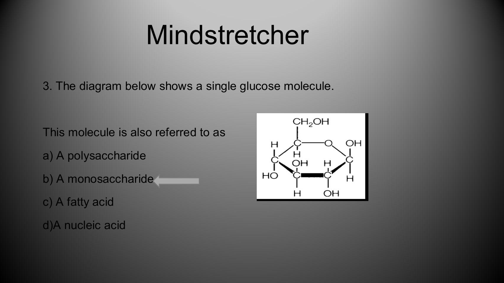 3.The diagram below shows a single glucose molecule.
