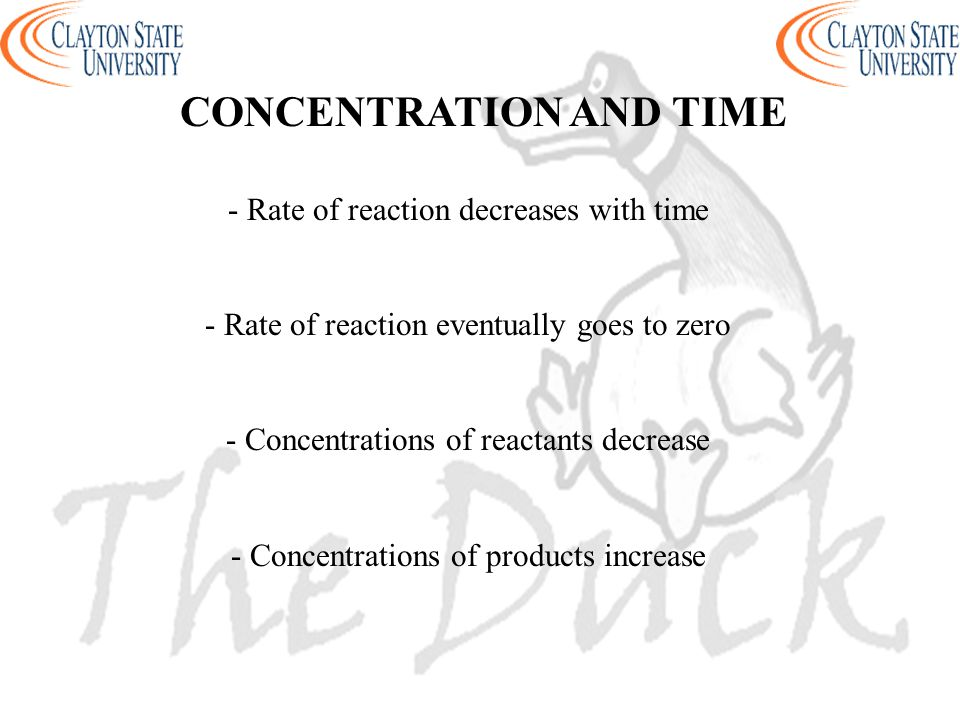 - Rate of reaction decreases with time - Rate of reaction eventually goes to zero - Concentrations of reactants decrease - Concentrations of products