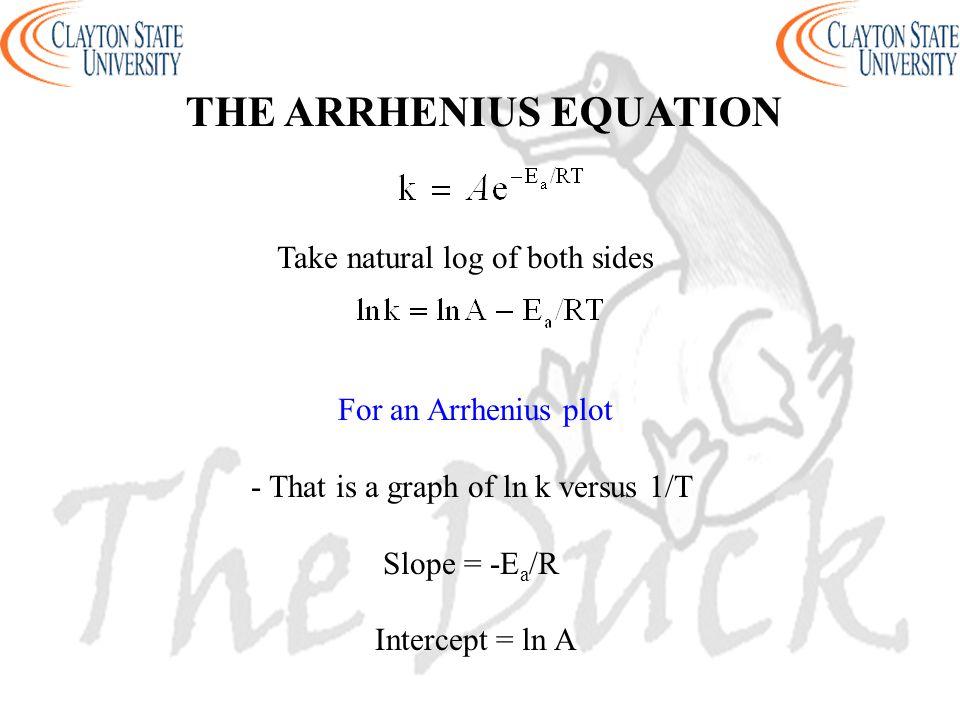 THE ARRHENIUS EQUATION Take natural log of both sides For an Arrhenius plot - That is a graph of ln k versus 1/T Slope = -E a /R Intercept = ln A