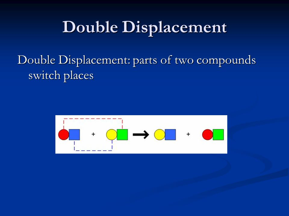 Double Displacement Double Displacement: parts of two compounds switch places