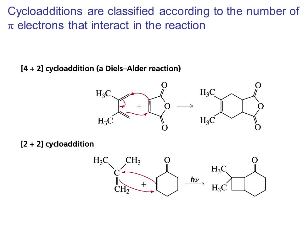 The frontier molecular orbitals of both reactants must be considered: the HOMO and LUMO