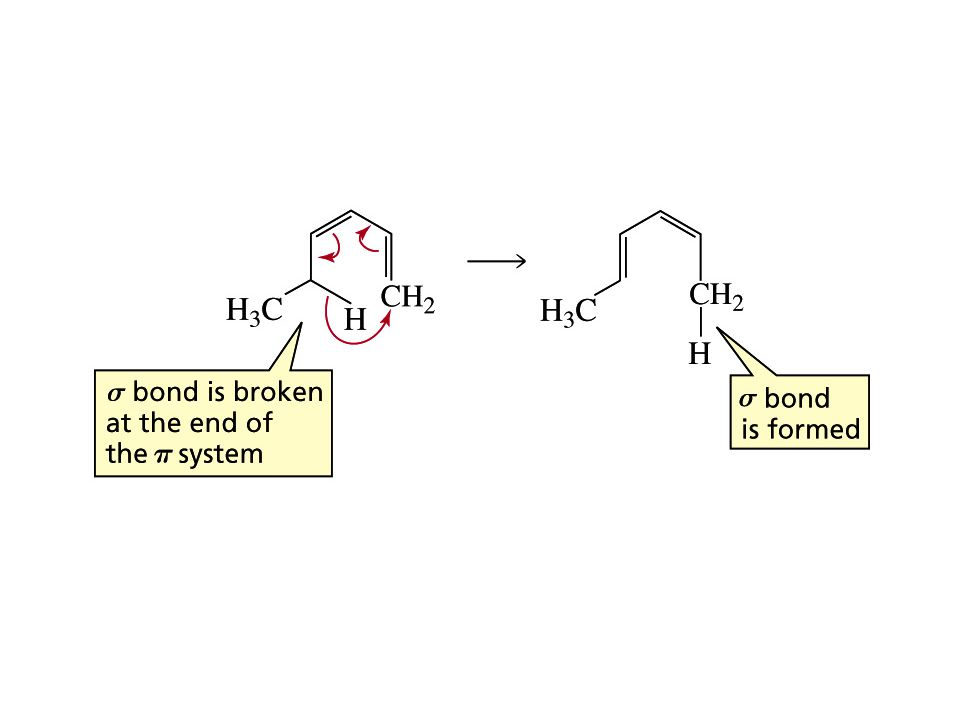 The electrocyclic reactions and sigmatropic rearrangements are intramolecular reactions Note The cycloaddition reactions are usually intermolecular reactions Common features among the three pericyclic reactions are concerted reactions are highly stereoselective are not affected by catalysts