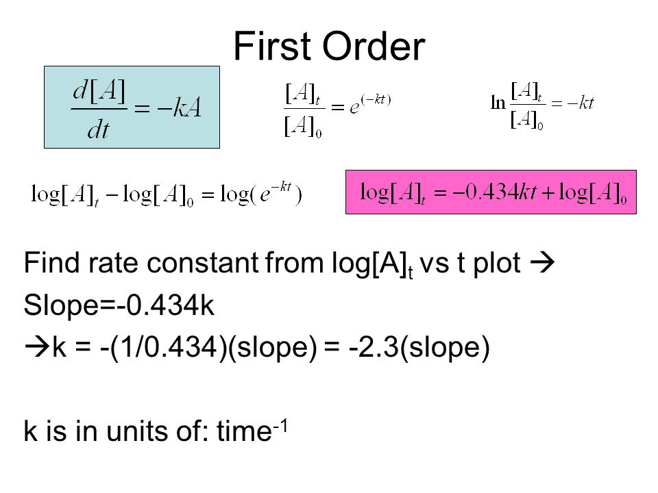 First Order Find rate constant from log[A] t vs t plot  Slope=-0.434k  k = -(1/0.434)(slope) = -2.3(slope) k is in units of: time -1