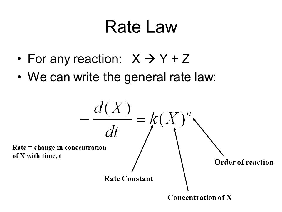 Rate Law For any reaction: X  Y + Z We can write the general rate law: Rate = change in concentration of X with time, t Order of reaction Rate Constant Concentration of X