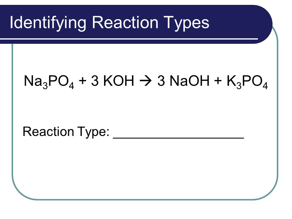 Identifying Reaction Types Na 3 PO 4 + 3 KOH  3 NaOH + K 3 PO 4 Reaction Type: __________________