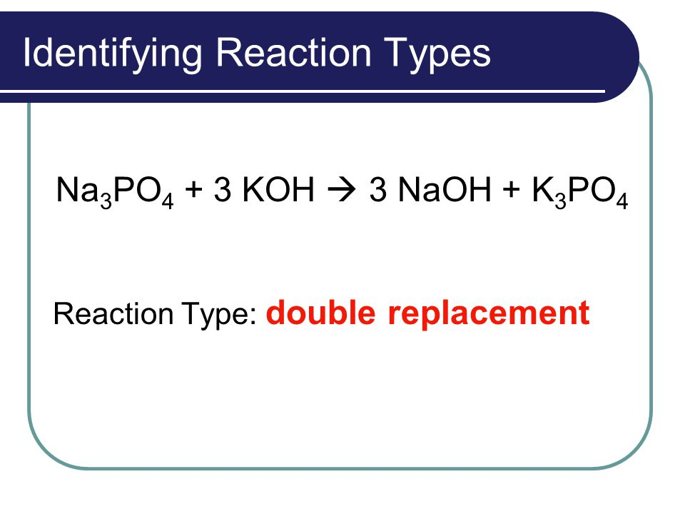 Identifying Reaction Types Na 3 PO 4 + 3 KOH  3 NaOH + K 3 PO 4 Reaction Type: double replacement