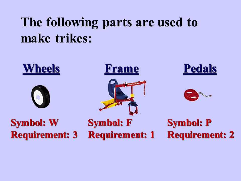 The following parts are used to make trikes: WheelsFramePedals Symbol: W Requirement: 3 Symbol: F Requirement: 1 Symbol: P Requirement: 2