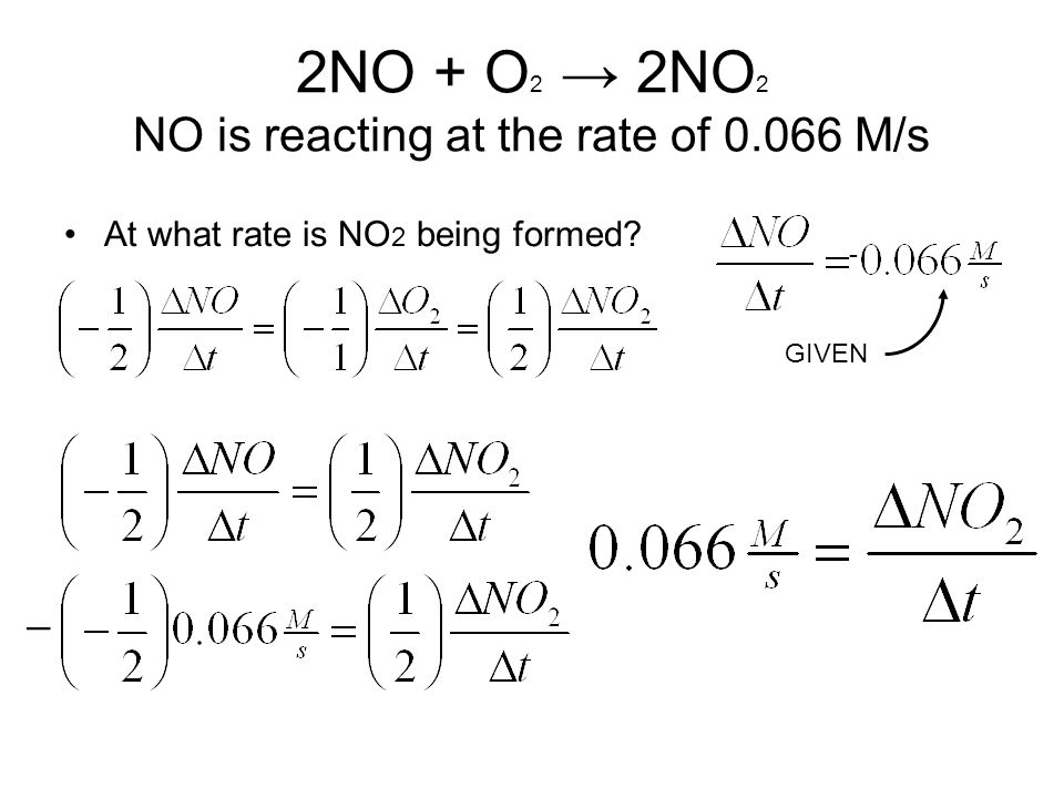 2NO + O 2 → 2NO 2 NO is reacting at the rate of 0.066 M/s At what rate is NO 2 being formed? GIVEN - _