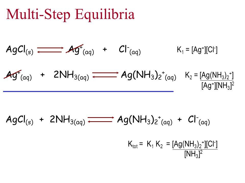 Multi-Step Equilibria AgCl (s) Ag + (aq) + Cl - (aq) K 1 = [Ag + ][Cl - ] Ag + (aq) + 2NH 3(aq) Ag(NH 3 ) 2 + (aq) K 2 = [Ag(NH 3 ) 2 + ] [Ag + ][NH 3