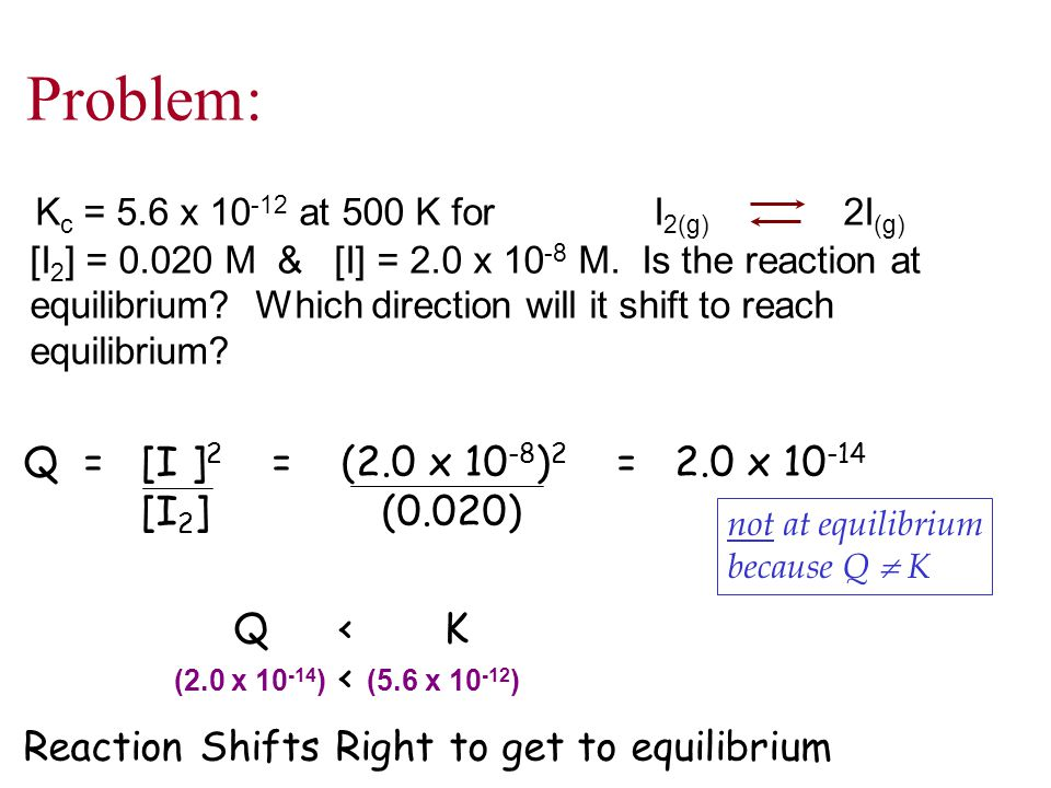 Problem: K c = 5.6 x 10 -12 at 500 K for I 2(g) 2I (g) [I 2 ] = 0.020 M & [I] = 2.0 x 10 -8 M. Is the reaction at equilibrium? Which direction will it