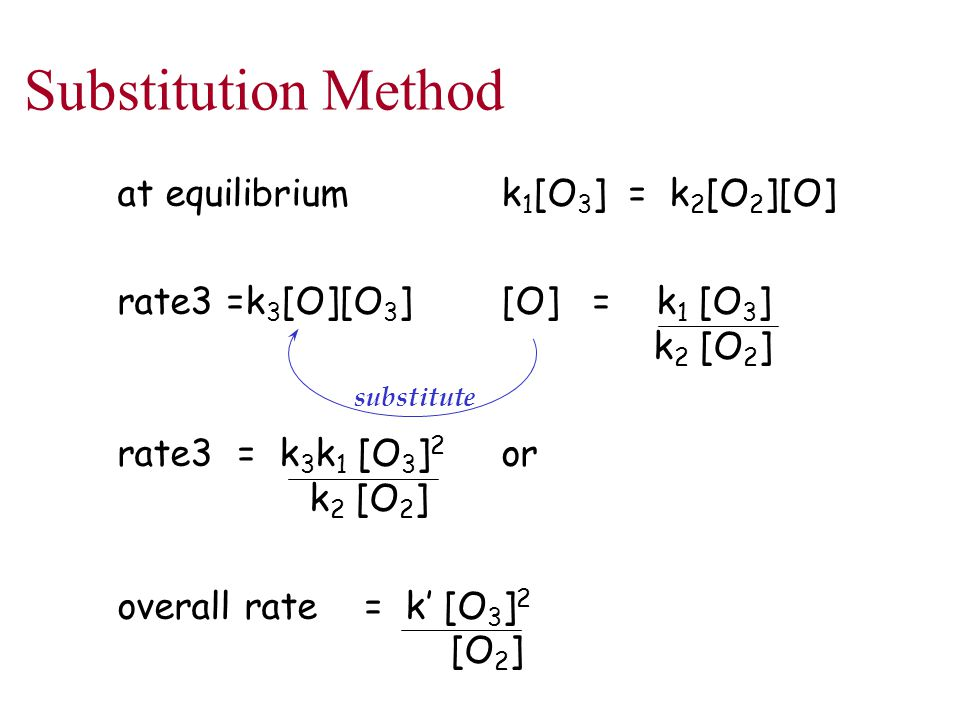 Substitution Method at equilibriumk 1 [O 3 ] = k 2 [O 2 ][O] rate3 =k 3 [O][O 3 ] [O] = k 1 [O 3 ] k 2 [O 2 ] rate3 = k 3 k 1 [O 3 ] 2 or k 2 [O 2 ] overall rate = k' [O 3 ] 2 [O 2 ] substitute