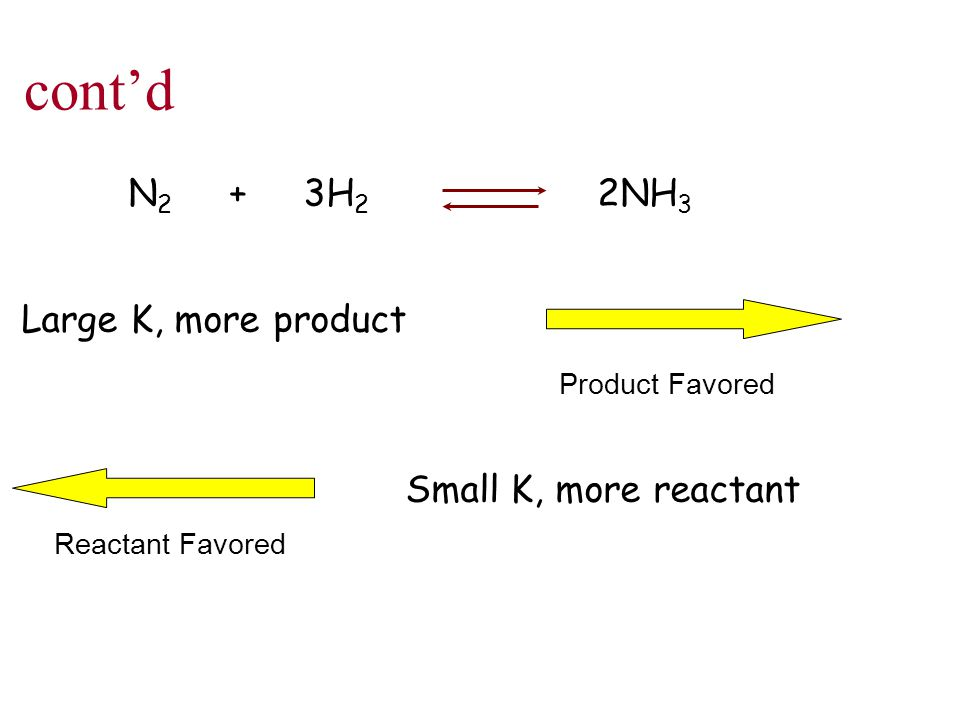 N 2 + 3H 2 2NH 3 Large K, more product Product Favored Small K, more reactant Reactant Favored cont'd