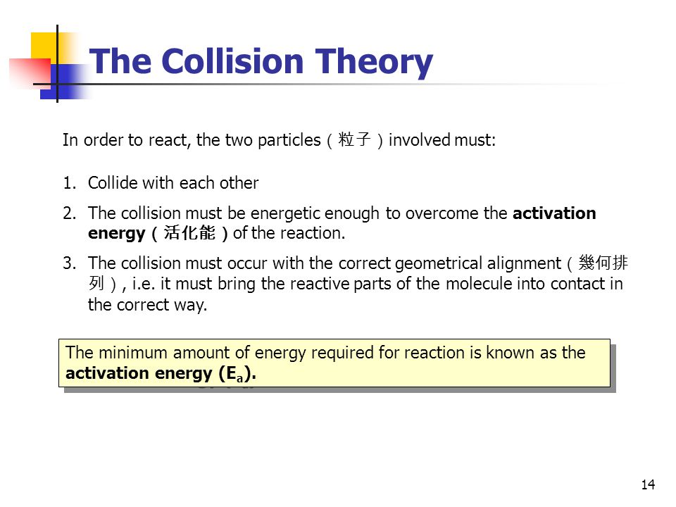 14 The Collision Theory In order to react, the two particles (粒子) involved must: 1.Collide with each other 2.The collision must be energetic enough to