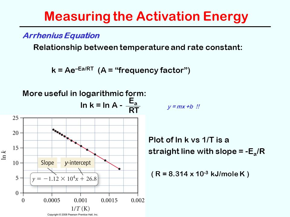 "Measuring the Activation Energy Arrhenius Equation Relationship between temperature and rate constant: k = Ae –Ea/RT (A = ""frequency factor"") More use"