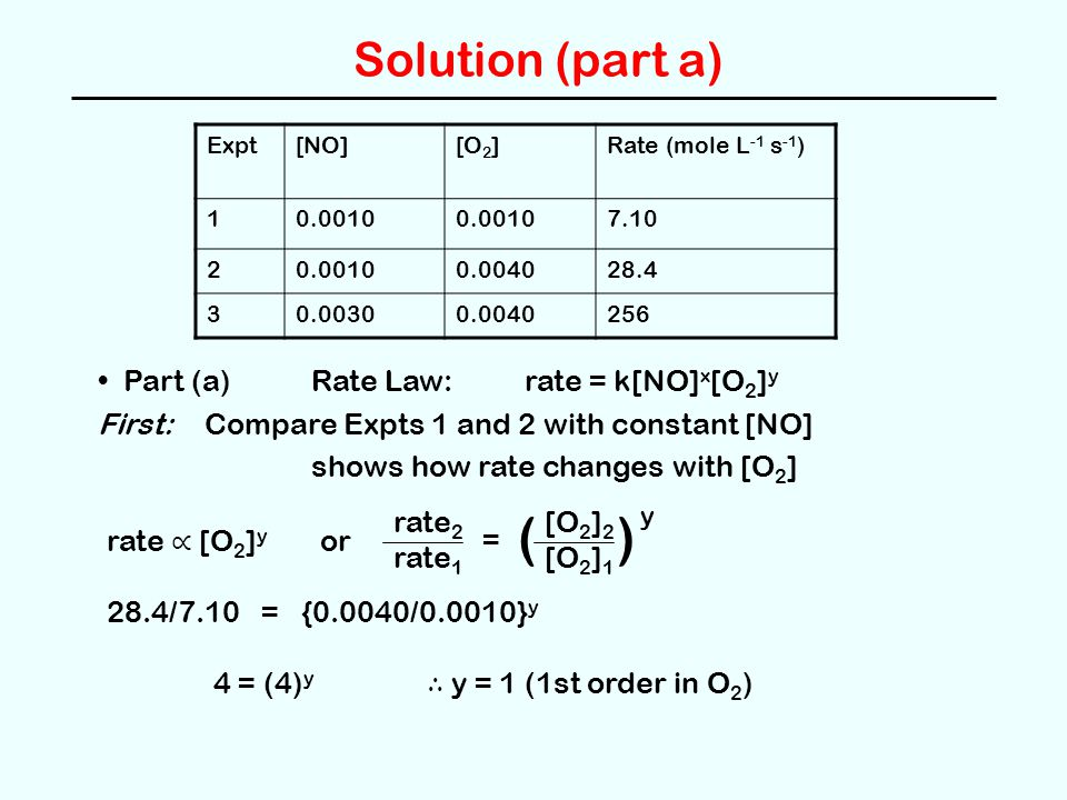 Solution (part a) Expt[NO][O 2 ]Rate (mole L -1 s -1 ) 10.0010 7.10 20.00100.004028.4 30.00300.0040256 Part (a) Rate Law: rate = k[NO] x [O 2 ] y Firs