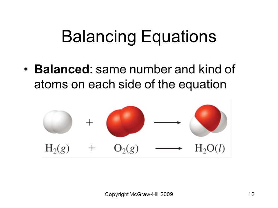 Copyright McGraw-Hill 200912 Balancing Equations Balanced: same number and kind of atoms on each side of the equation