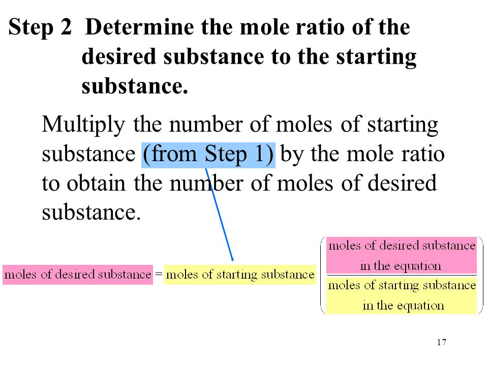 17 Step 2 Determine the mole ratio of the desired substance to the starting substance.