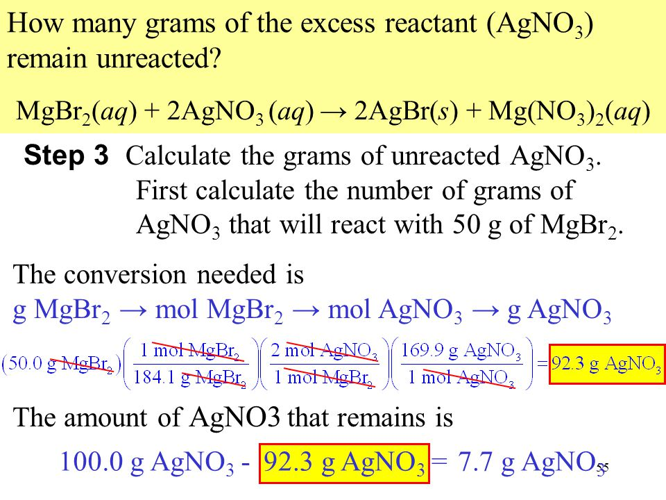 55 How many grams of the excess reactant (AgNO 3 ) remain unreacted? Step 3 Calculate the grams of unreacted AgNO 3. First calculate the number of gra