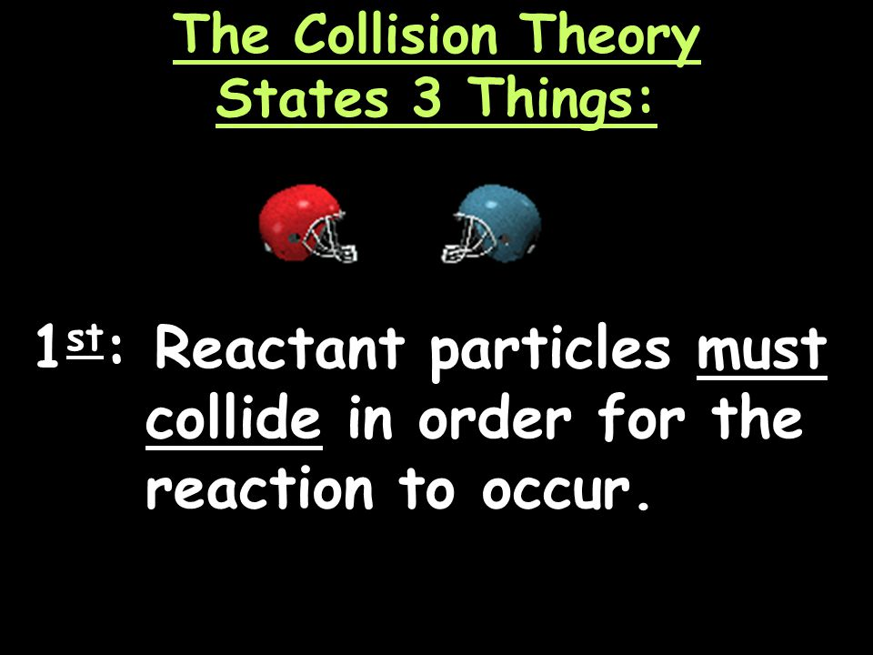 2 nd : Reactant particles must collide the right way with proper orientation.