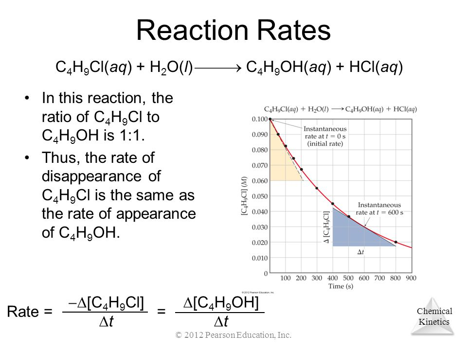 Chemical Kinetics Reaction Rates In this reaction, the ratio of C 4 H 9 Cl to C 4 H 9 OH is 1:1.