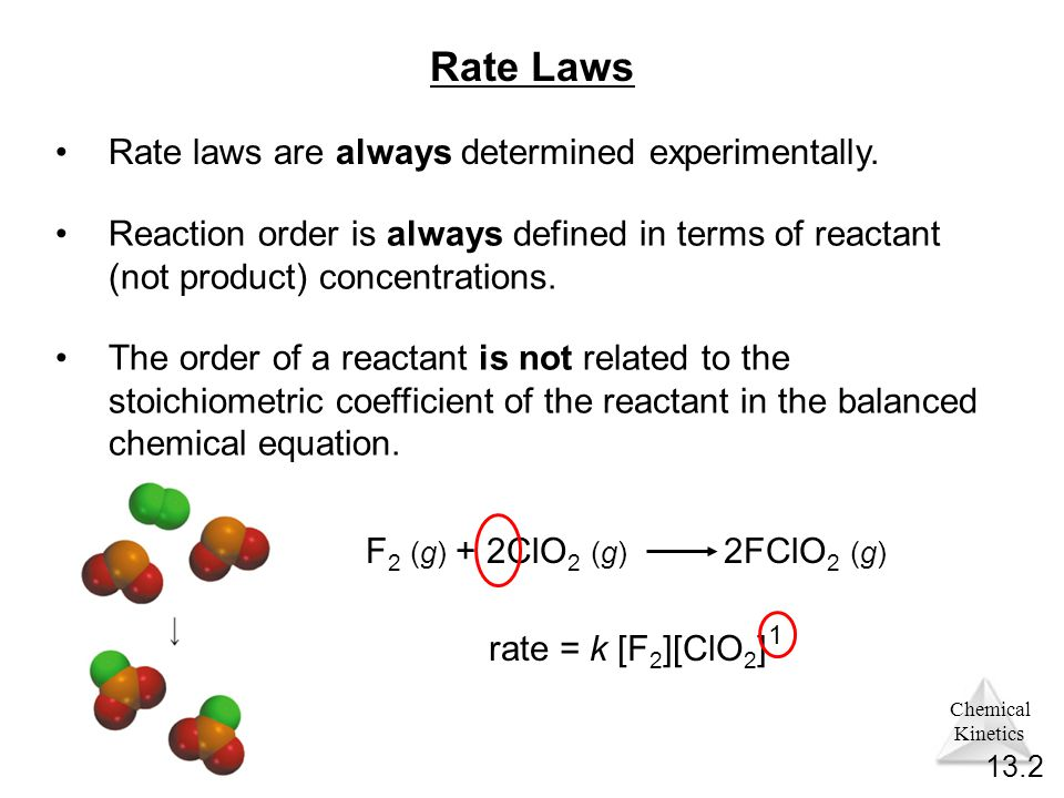 Chemical Kinetics F 2 (g) + 2ClO 2 (g) 2FClO 2 (g) rate = k [F 2 ][ClO 2 ] Rate Laws Rate laws are always determined experimentally.