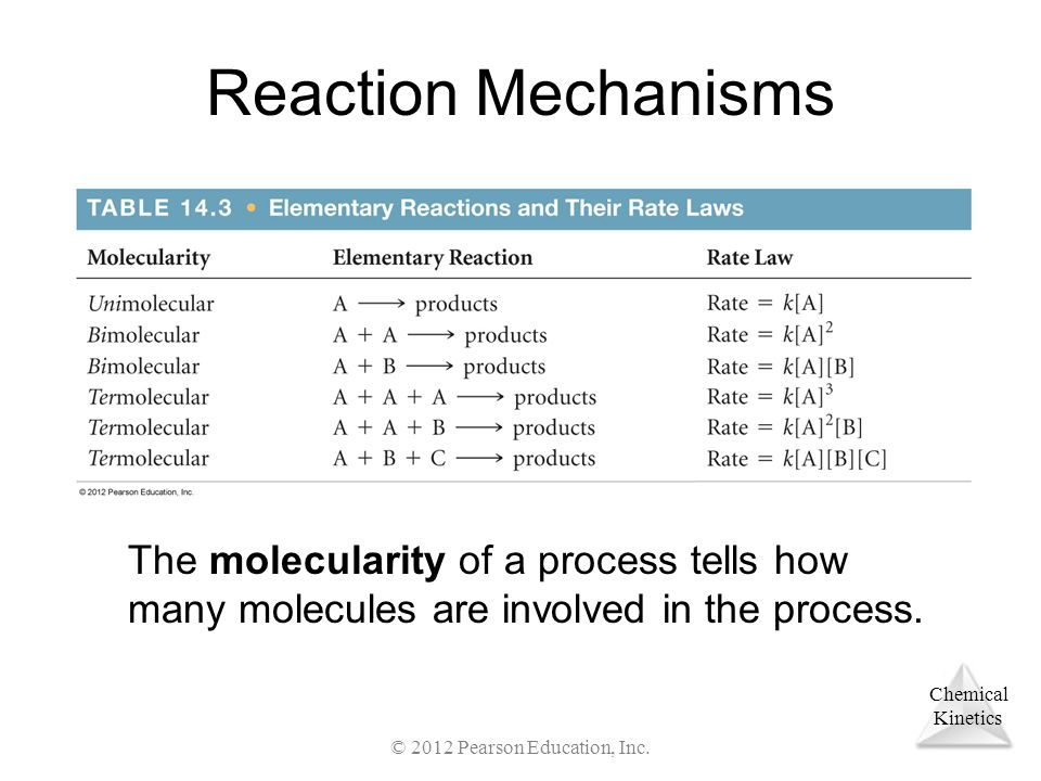 Chemical Kinetics Reaction Mechanisms The molecularity of a process tells how many molecules are involved in the process.