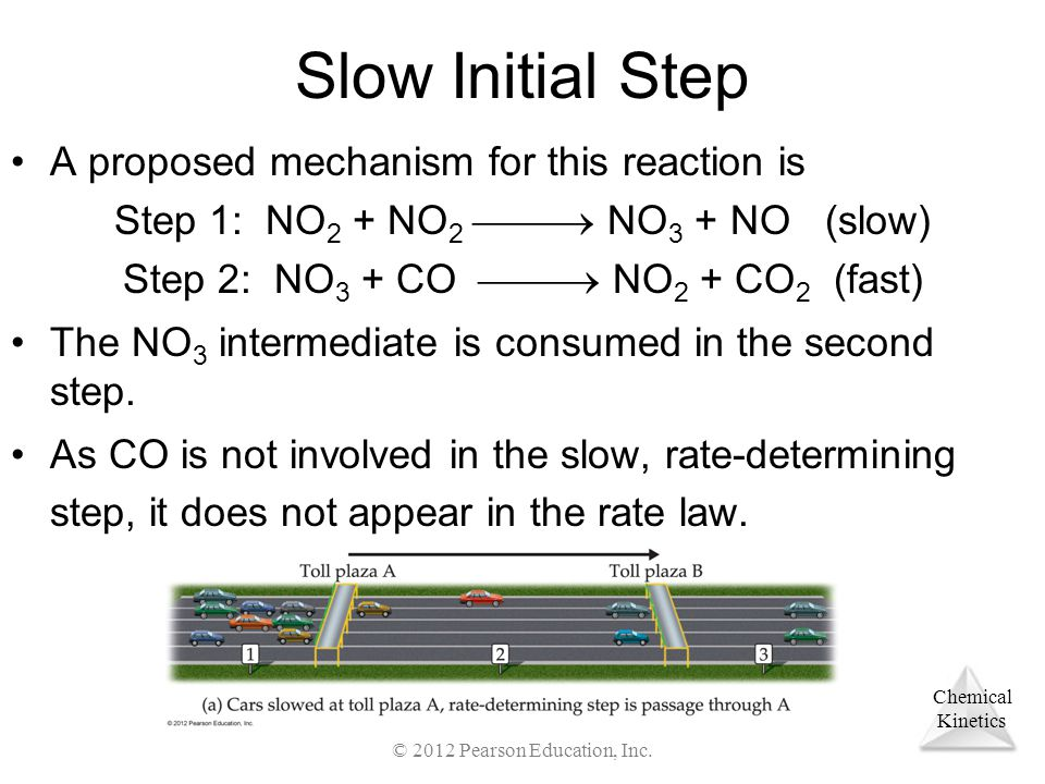 Chemical Kinetics Slow Initial Step A proposed mechanism for this reaction is Step 1: NO 2 + NO 2  NO 3 + NO (slow) Step 2: NO 3 + CO  NO 2 + CO
