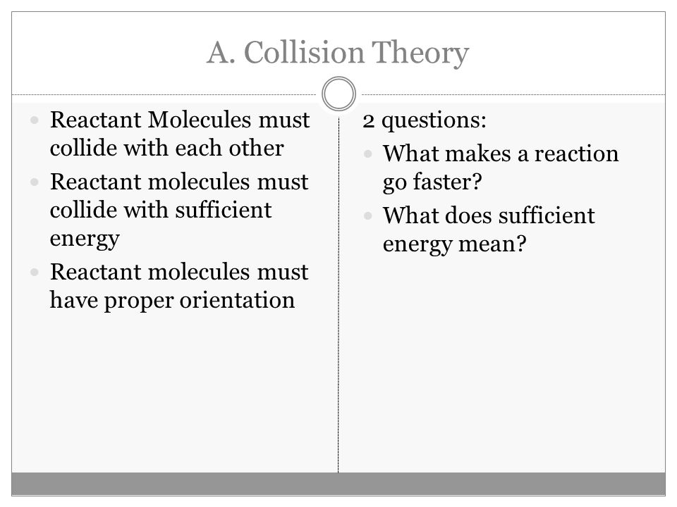 A. Collision Theory Reactant Molecules must collide with each other Reactant molecules must collide with sufficient energy Reactant molecules must hav