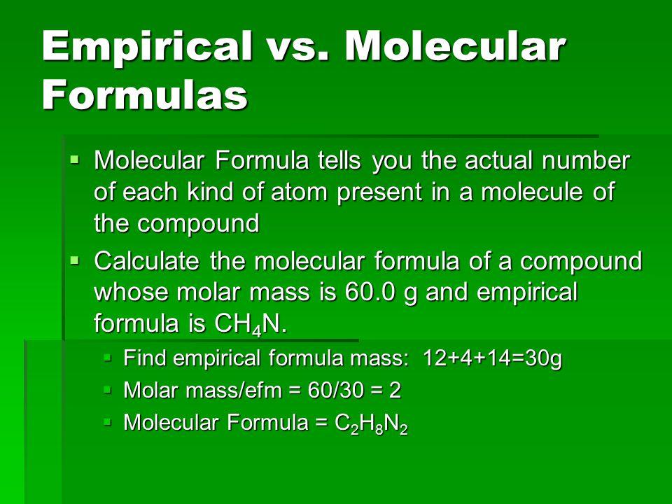 Empirical vs.