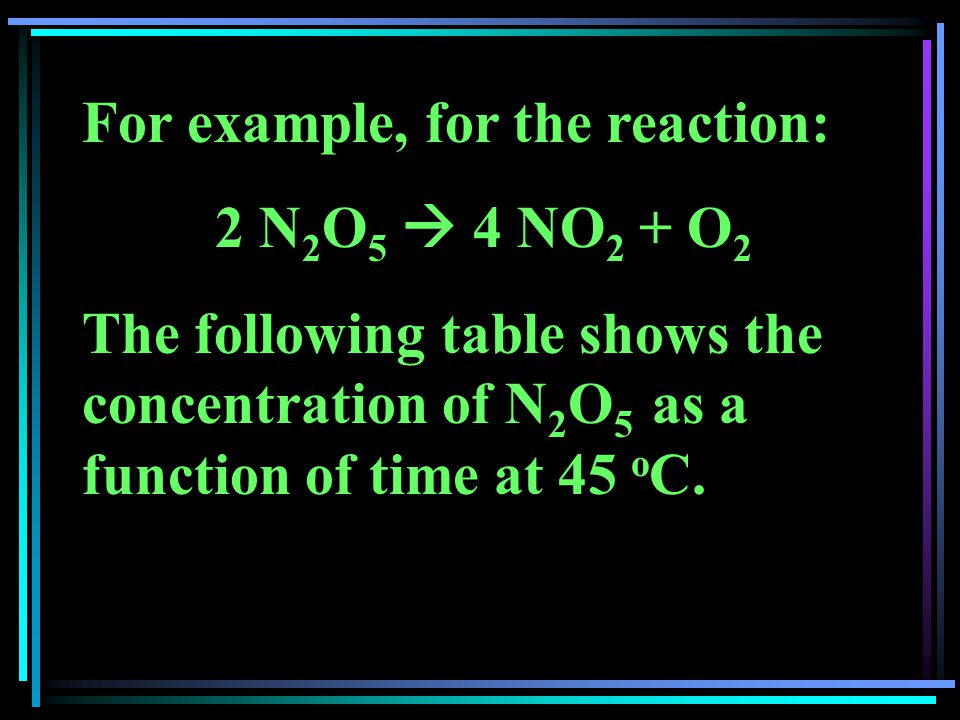 For example, for the reaction: 2 N 2 O 5  4 NO 2 + O 2 The following table shows the concentration of N 2 O 5 as a function of time at 45 o C.