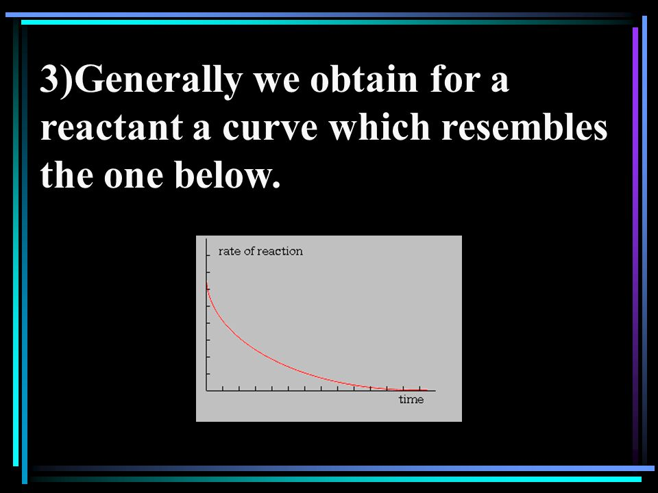 3)Generally we obtain for a reactant a curve which resembles the one below.
