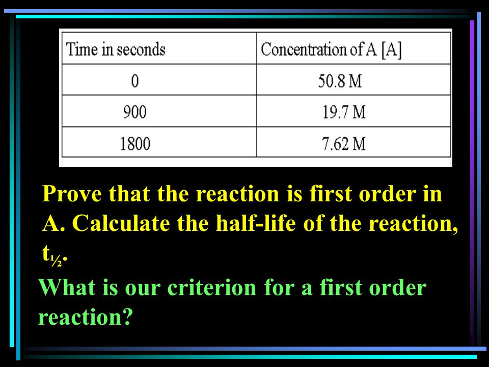 Prove that the reaction is first order in A. Calculate the half-life of the reaction, t ½.