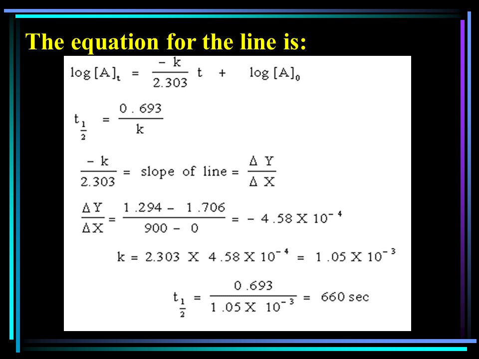 The equation for the line is: