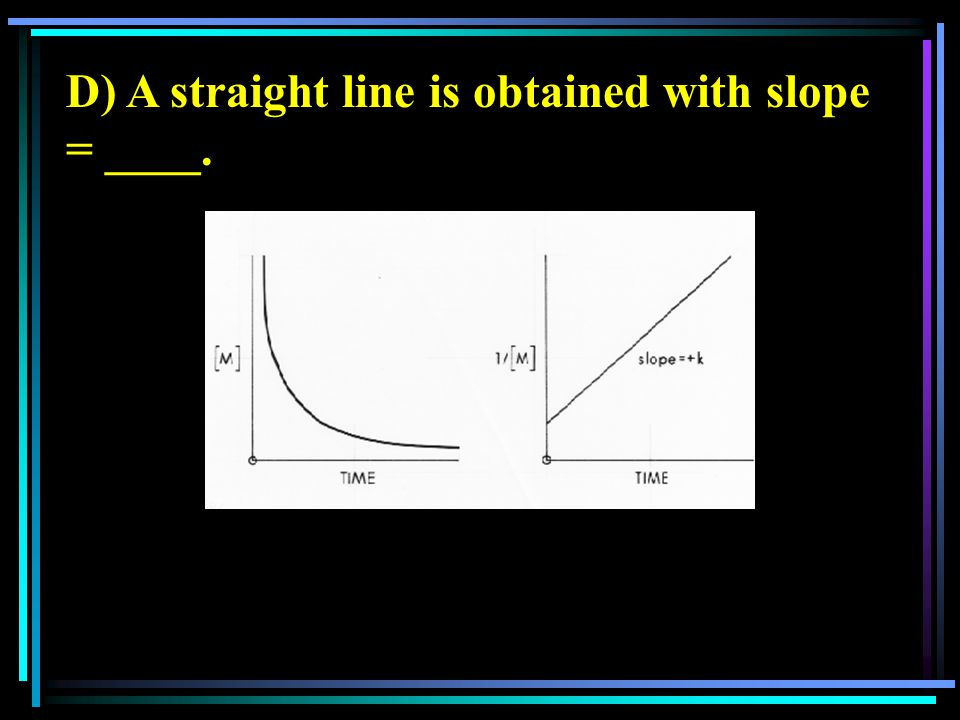 D) A straight line is obtained with slope = ____.